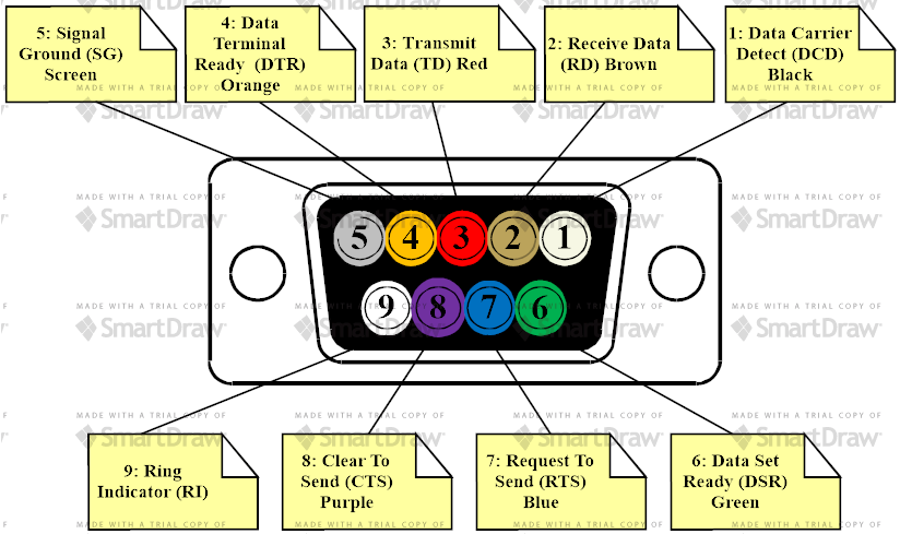 Wiring Diagram For Usb Mouse Wiring Diagram For Modem
